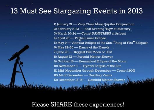 13 most important stargazing events in 2013